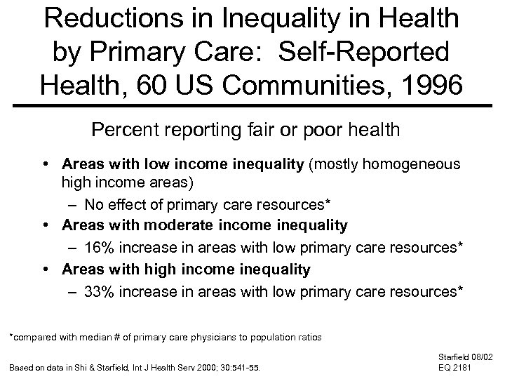 Reductions in Inequality in Health by Primary Care: Self-Reported Health, 60 US Communities, 1996