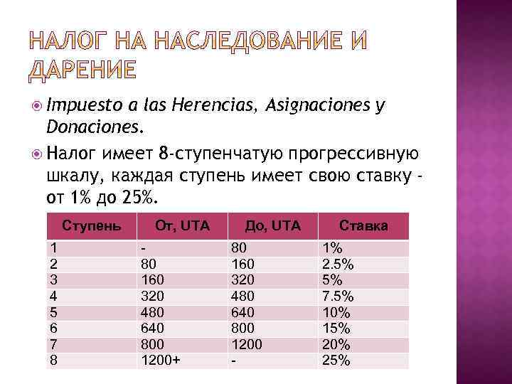 Impuesto a las Herencias, Asignaciones y Donaciones. Налог имеет 8 -ступенчатую прогрессивную шкалу,