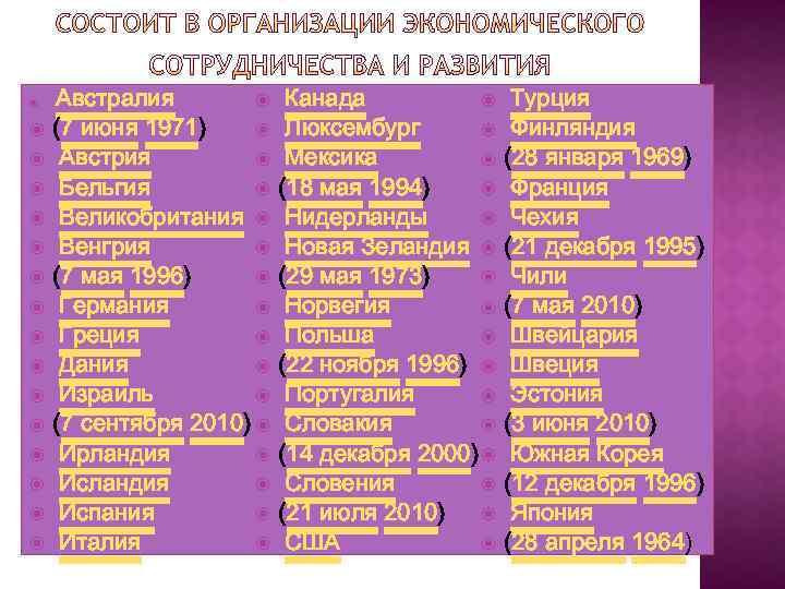 Австралия (7 июня 1971) Австрия Бельгия Великобритания Венгрия (7 мая 1996) Германия Греция