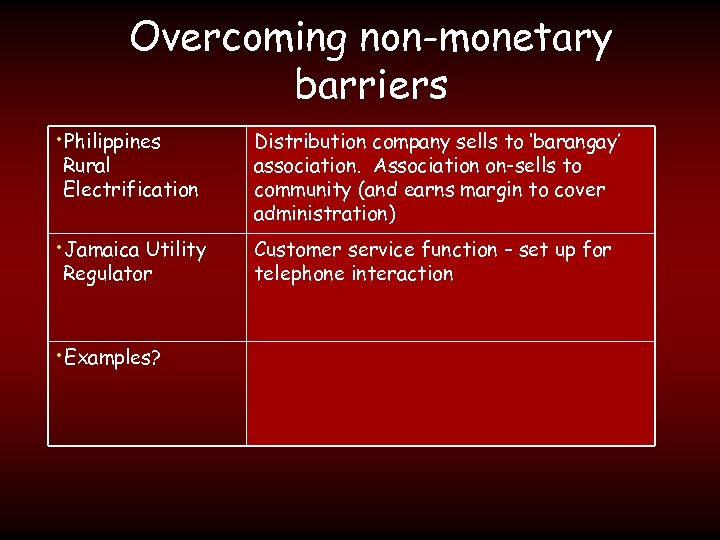 Overcoming non-monetary barriers • Philippines Distribution company sells to 'barangay' association. Association on-sells to
