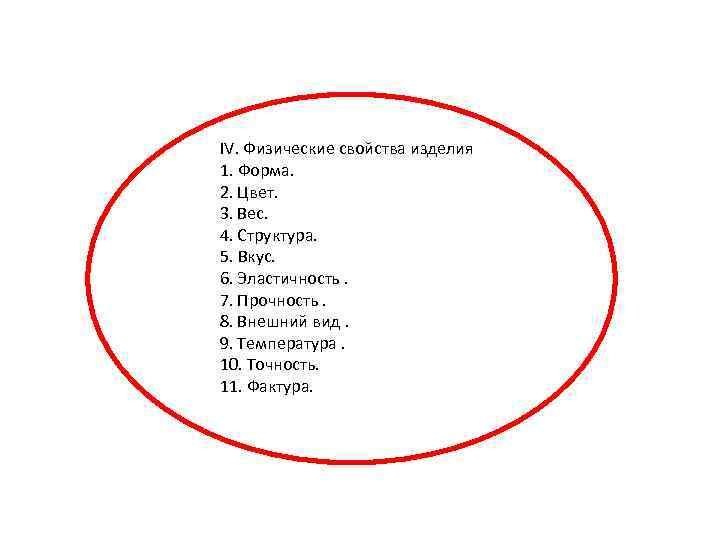 IV. Физические свойства изделия 1. Форма. 2. Цвет. 3. Вес. 4. Структура. 5. Вкус.