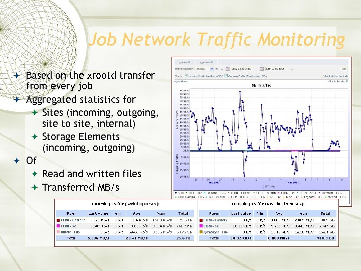 Job Network Traffic Monitoring Based on the xrootd transfer from every job Aggregated statistics