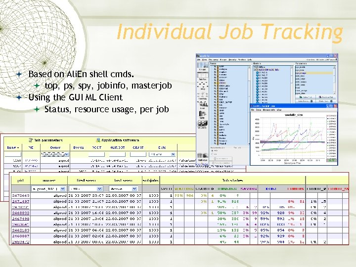 Individual Job Tracking Based on Ali. En shell cmds. top, ps, spy, jobinfo, masterjob