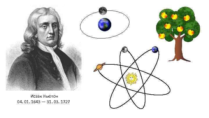 Исаак Ньютон 04. 01. 1643 — 31. 03. 1727