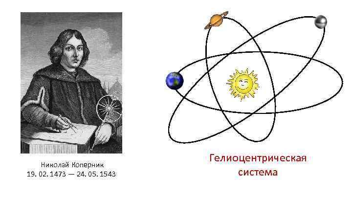 Николай Коперник 19. 02. 1473 — 24. 05. 1543 Гелиоцентрическая система