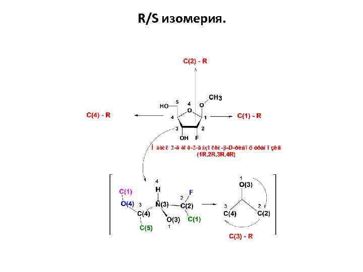 R/S изомерия.