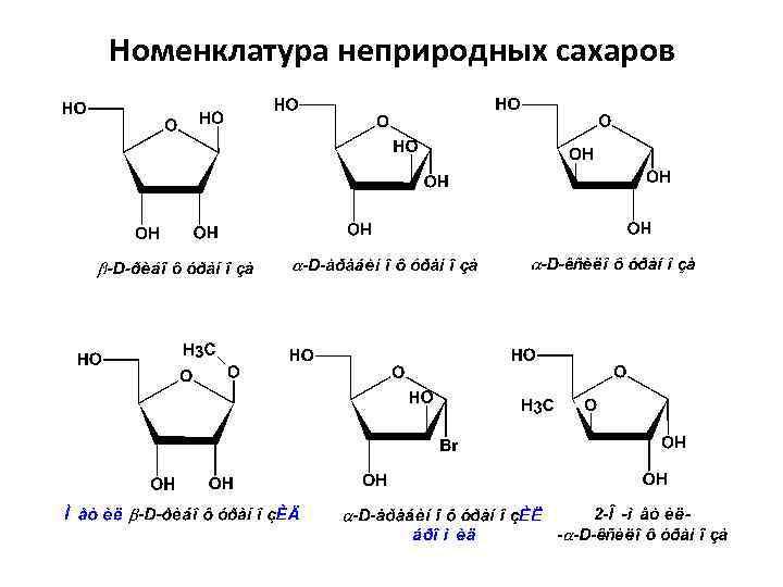 Номенклатура неприродных сахаров