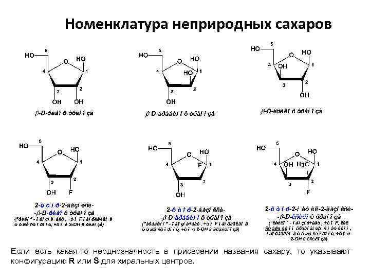 Номенклатура неприродных сахаров Если есть какая-то неоднозначность в присвоении названия сахару, то указывают конфигурацию
