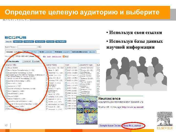 Определите целевую аудиторию и выберите журнал • Используя свои ссылки • Используя базы данных