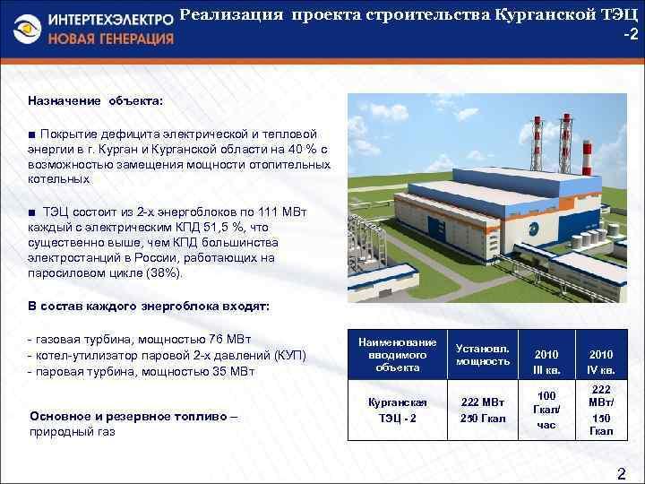 Реализация проекта строительства Курганской ТЭЦ -2 Назначение объекта: ■ Покрытие дефицита электрической и тепловой