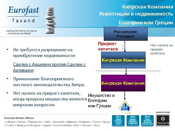 Кипрская Компания Инвестиции в недвижимость Болгарии или Греции Российский Резидент • Не требуется разрешение