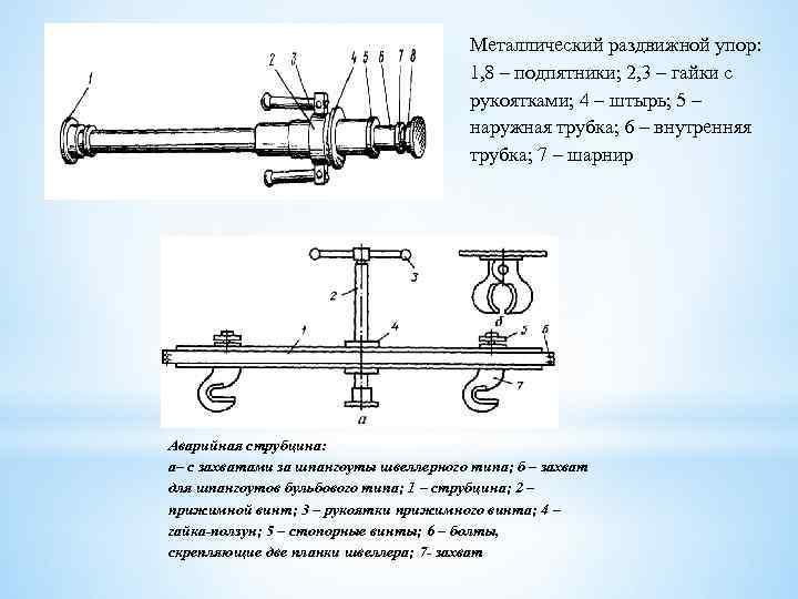 Металлический раздвижной упор: 1, 8 – подпятники; 2, 3 – гайки с рукоятками; 4