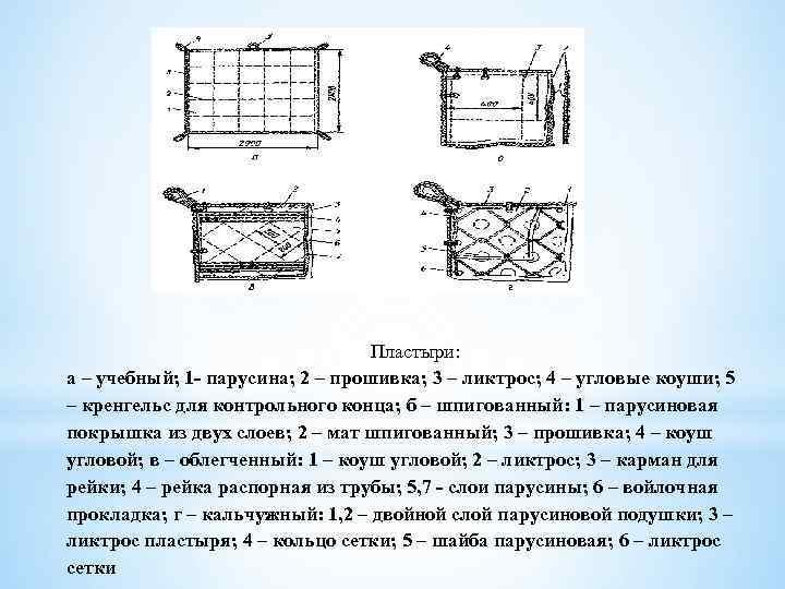 Пластыри: а – учебный; 1 - парусина; 2 – прошивка; 3 – ликтрос;