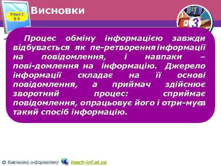 Розділ 2 § 6 Висновки 3 Процес обміну інформацією завжди відбувається як пе ретворення