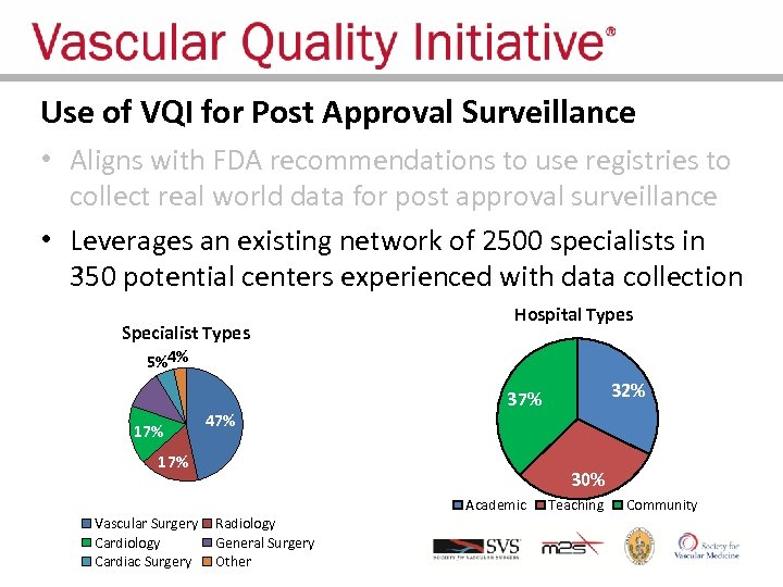 Use of VQI for Post Approval Surveillance • Aligns with FDA recommendations to use