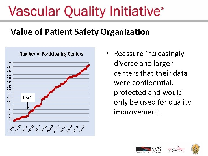 Value of Patient Safety Organization PSO • Reassure increasingly diverse and larger centers that