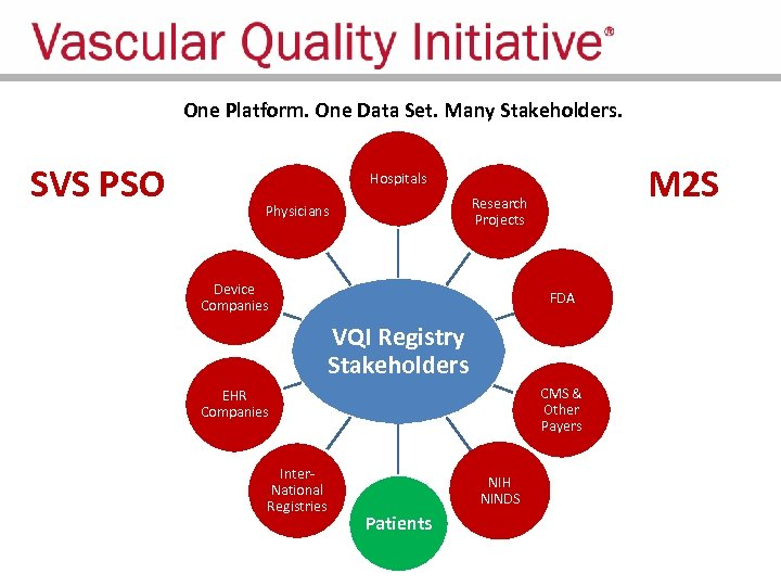One Platform. One Data Set. Many Stakeholders. SVS PSO M 2 S Hospitals Research