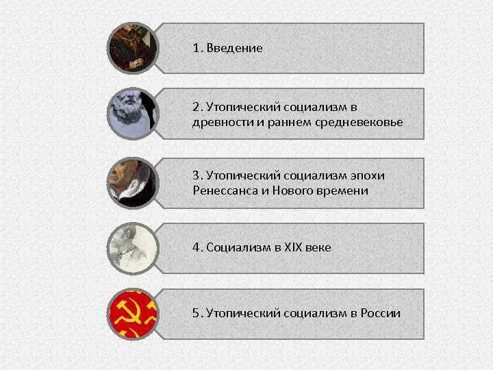 1. Введение 2. Утопический социализм в древности и раннем средневековье 3. Утопический социализм эпохи
