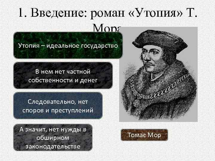 1. Введение: роман «Утопия» Т. Мора Утопия – идеальное государство В нем нет частной