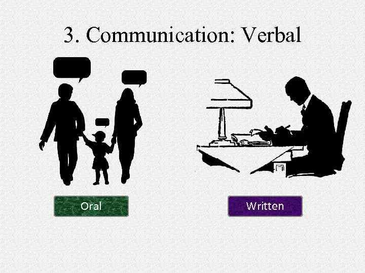 3. Communication: Verbal Oral Written