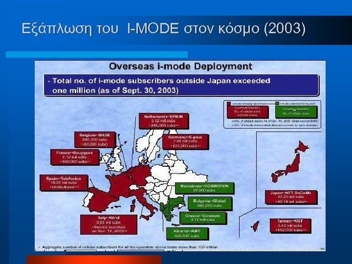 Εξάπλωση του I-MODE στον κόσμο (2003)