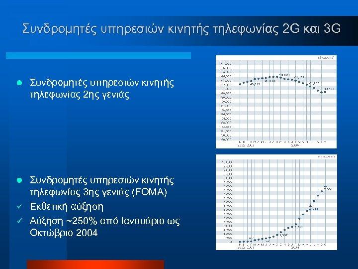 Συνδρομητές υπηρεσιών κινητής τηλεφωνίας 2 G και 3 G l Συνδρομητές υπηρεσιών κινητής τηλεφωνίας