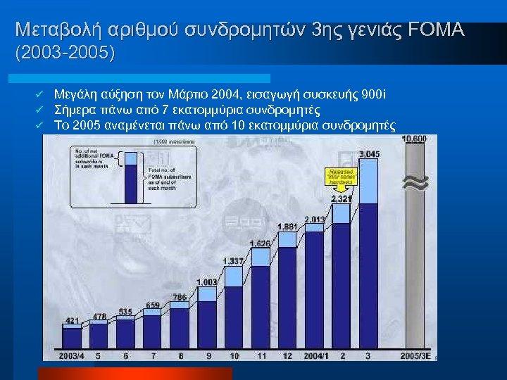 Μεταβολή αριθμού συνδρομητών 3ης γενιάς FOMA (2003 -2005) ü ü ü Μεγάλη αύξηση τον