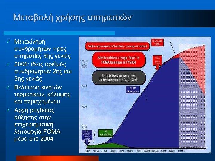 Μεταβολή χρήσης υπηρεσιών Μετακίνηση συνδρομητών προς υπηρεσίες 3ης γενιάς ü 2006: ίδιος αριθμός συνδρομητών