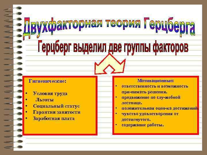 Гигиенические: • • • Условия труда Льготы Социальный статус Гарантия занятости Заработная плата •