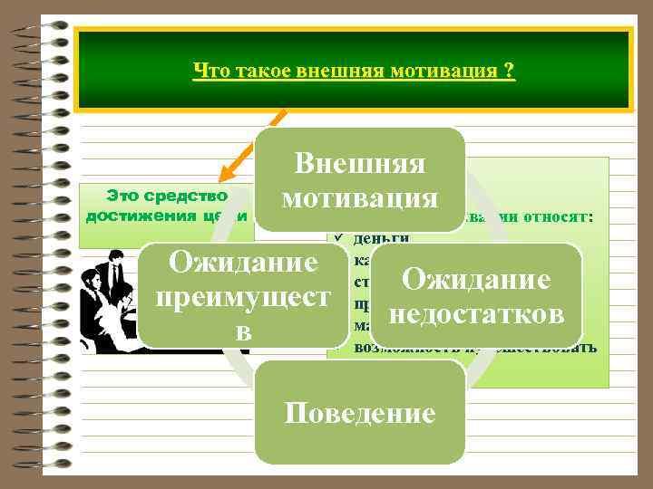 Что такое внешняя мотивация ? Это средство достижения цели Внешняя мотивация К внешней мотивации