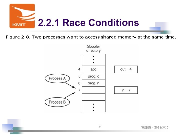 2. 2. 1 Race Conditions 14 陳鍾誠 - 2018/3/15