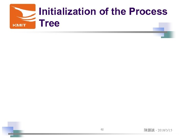 Initialization of the Process Tree 62 陳鍾誠 - 2018/3/15