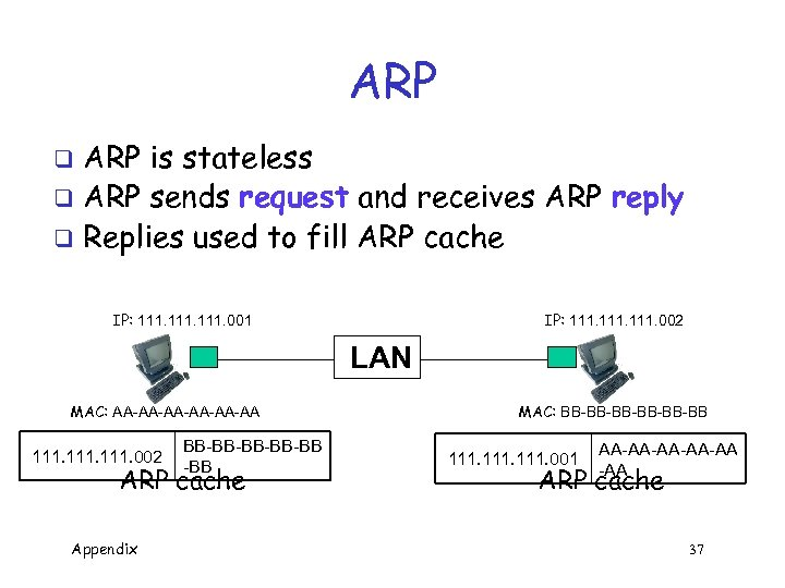 ARP is stateless q ARP sends request and receives ARP reply q Replies used