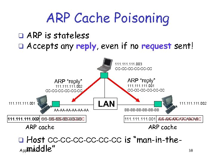 ARP Cache Poisoning ARP is stateless q Accepts any reply, even if no request