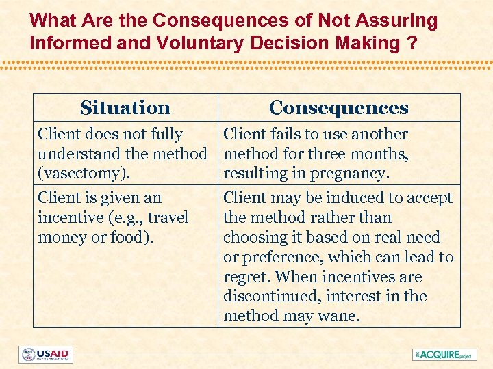 What Are the Consequences of Not Assuring Informed and Voluntary Decision Making ? Situation