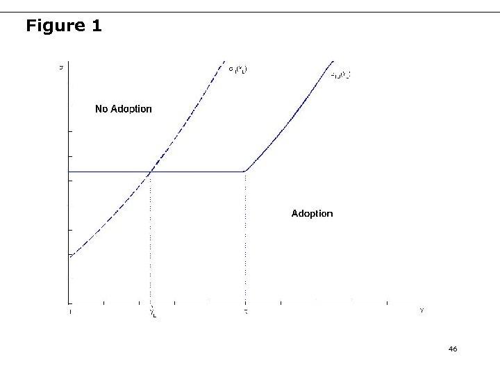 Figure 1 46
