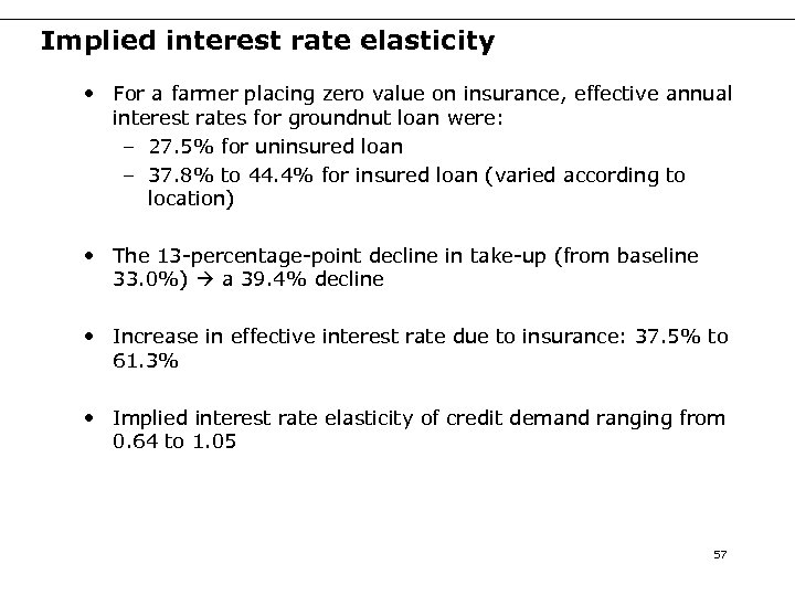 Implied interest rate elasticity • For a farmer placing zero value on insurance, effective