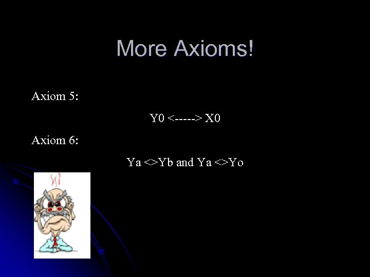 More Axioms! Axiom 5: Y 0 <-----> X 0 Axiom 6: Ya <>Yb and
