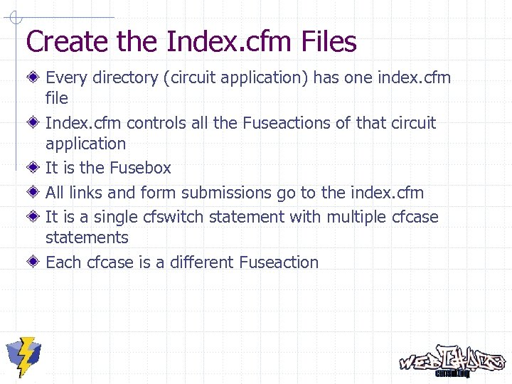 Create the Index. cfm Files Every directory (circuit application) has one index. cfm file