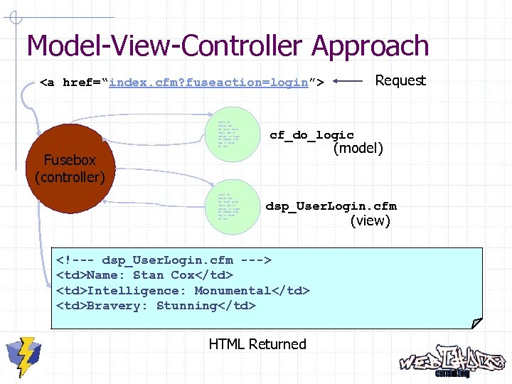"Model-View-Controller Approach Request <a href=""index. cfm? fuseaction=login""> This is Meant to Be Just text"