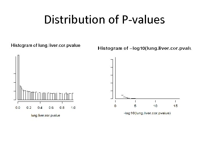 Distribution of P-values