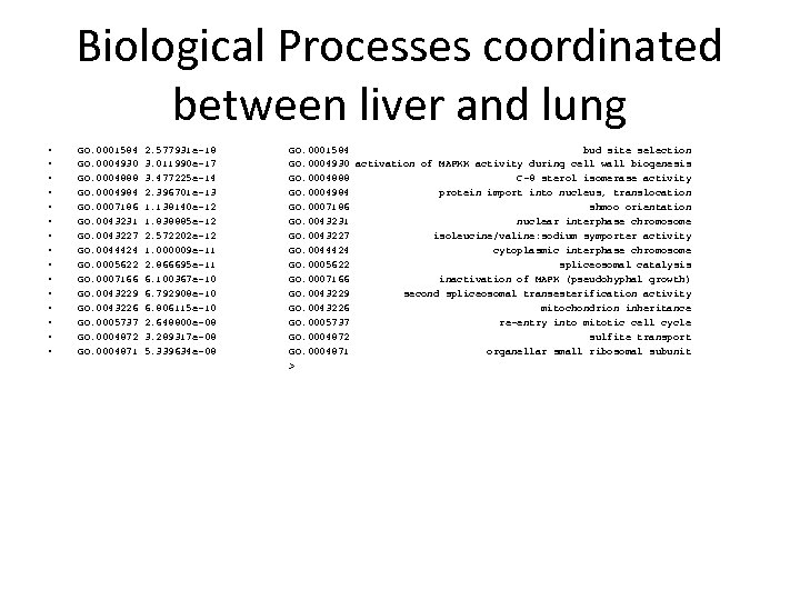Biological Processes coordinated between liver and lung • • • • GO. 0001584 GO.