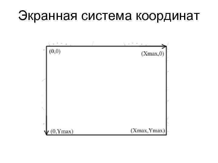 Экранная система координат