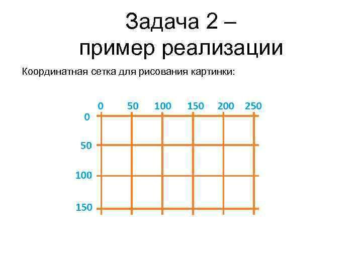 Задача 2 – пример реализации Координатная сетка для рисования картинки: