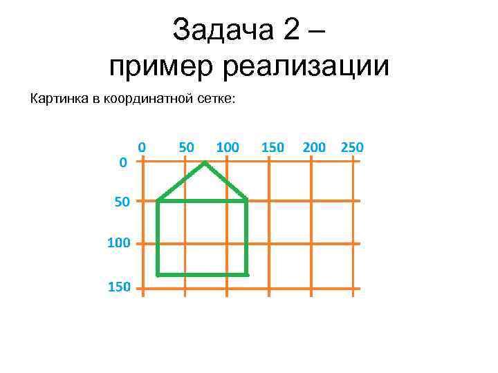 Задача 2 – пример реализации Картинка в координатной сетке: