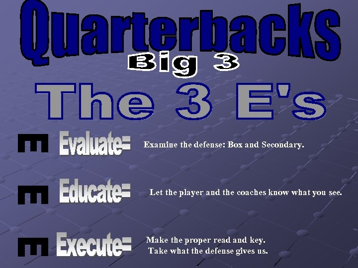 Examine the defense: Box and Secondary. Let the player and the coaches know what