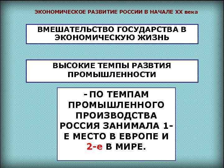 ЭКОНОМИЧЕСКОЕ РАЗВИТИЕ РОССИИ В НАЧАЛЕ ХХ века ВМЕШАТЕЛЬСТВО ГОСУДАРСТВА В ЭКОНОМИЧЕСКУЮ ЖИЗНЬ ВЫСОКИЕ ТЕМПЫ