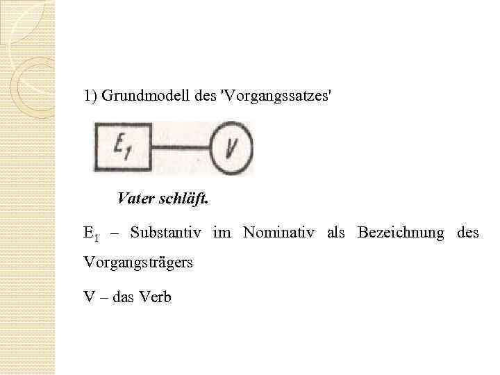 1) Grundmodell des 'Vorgangssatzes' Vater schläft. E 1 – Substantiv im Nominativ als Bezeichnung