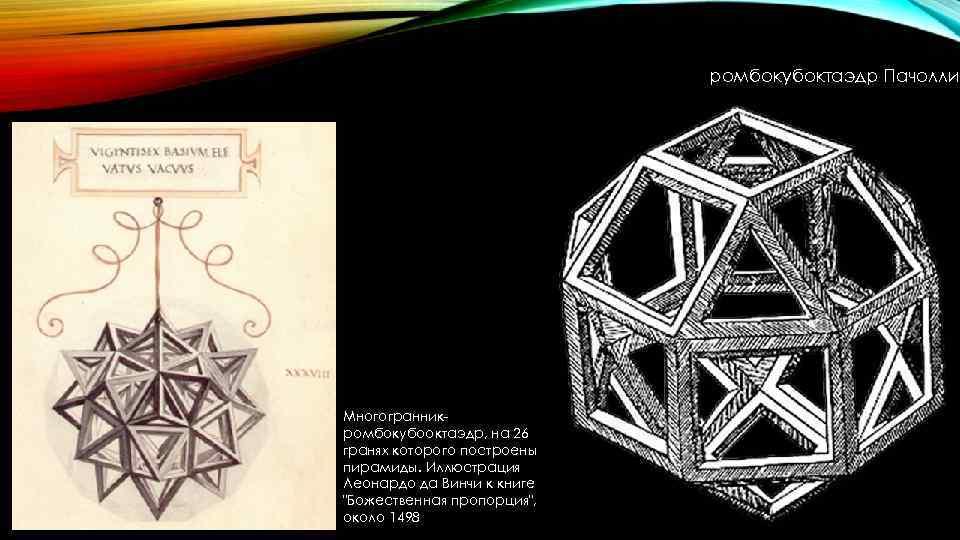 ромбокубоктаэдр Пачолли Многогранникромбокубооктаэдр, на 26 гранях которого построены пирамиды. Иллюстрация Леонардо да Винчи к