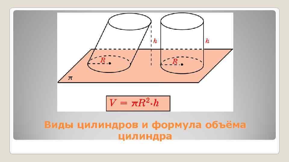 Виды цилиндров и формула объёма цилиндра